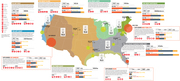 Predicted Future Growth of Particular Parts in US, Florida, & Regions
