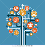 Tree of Learning Symbol for the Future of Urgent Evoke