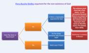 Doone Religions