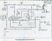 [SCHEMATICS_4ER]  Vacuum Diagram - Photos - 63/64 Cadillac Website   Cadillac Vacuum Diagram      63/64 Cadillac Website - Ning