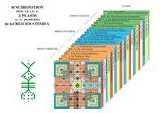 Perceptor Holomental-Holomind Perciver