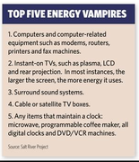 Top 5 Energy Vampires