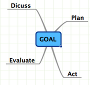 Framework For Action Group