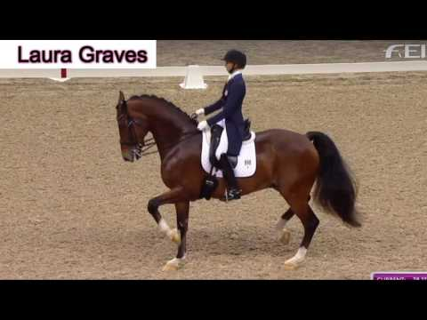 Isabell Werth, Carl Hester and Laura Graves in Slo Mo! Compare Their Piaffe and Passage!