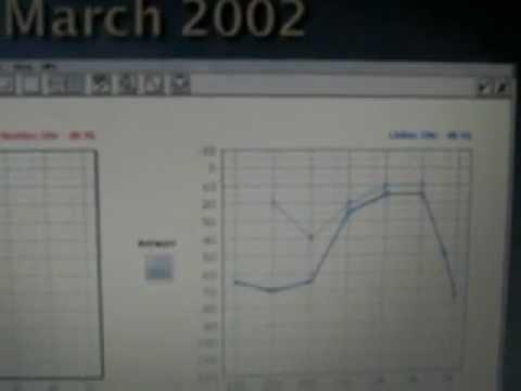 Day 49   measure    graph   PART 2