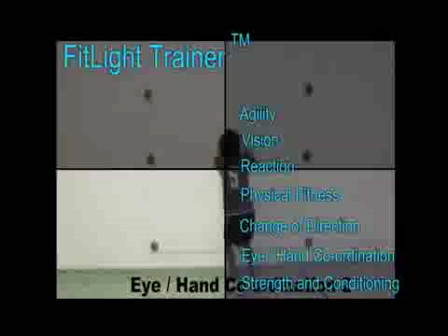 The fitLight Trainer™