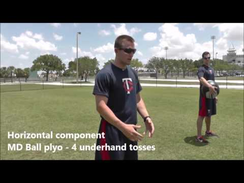 Minnesota Twins MiLB Strength and Conditioning Coach