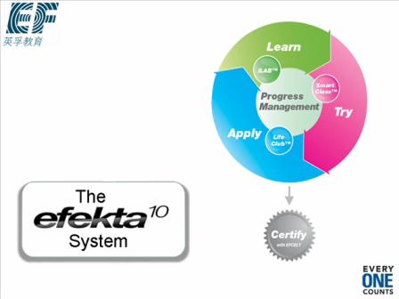 EF Methodology - LTAC