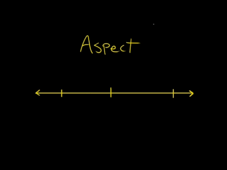 Introduction to verb aspect