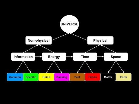 Z-Max Bit-R8 - The Universe (Video)