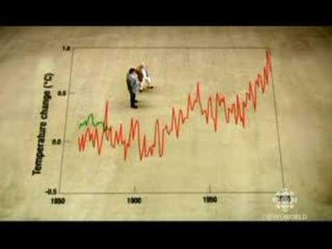 Sir David Attenborough talks Climate Change