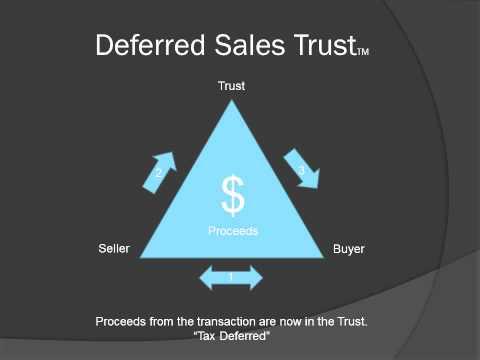 Deferred Sales Trust - Shawn Davis