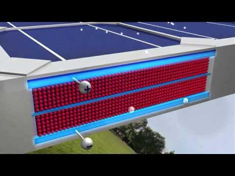 Energy 101: Solar PV