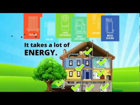 Home Energy Inspections for Home Buyers