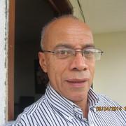 Oscar Fernando Dominguez