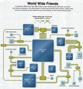National Geographic - World Wide Friends