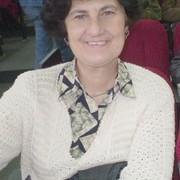 Ana María Intili