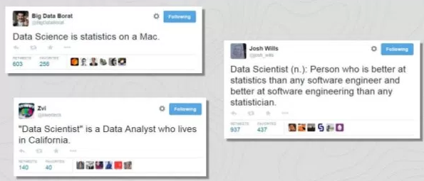 5 Myths About PhD Data Scientists - Data Science Central