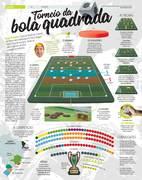 Torneio da bola quadrada - Metro Jornal 2019