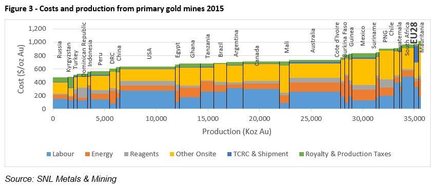 STRADE Policy Brief- EU mine cost competitiveness – GOXI