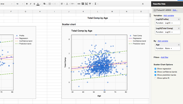 Statistical analysis in Google Sheets - Data Science Central