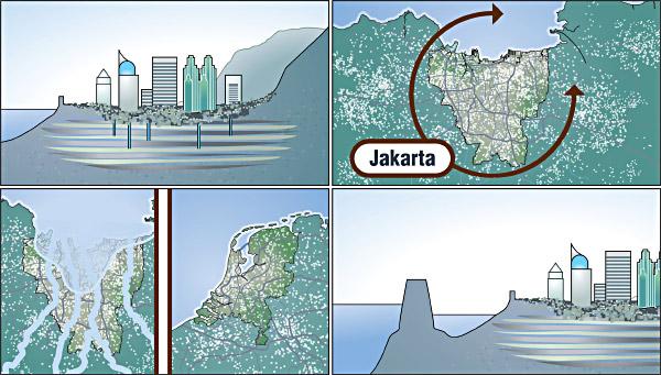 RedactiePartners_Jakarta4Beelden
