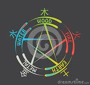 Chikung de los 5 elementos