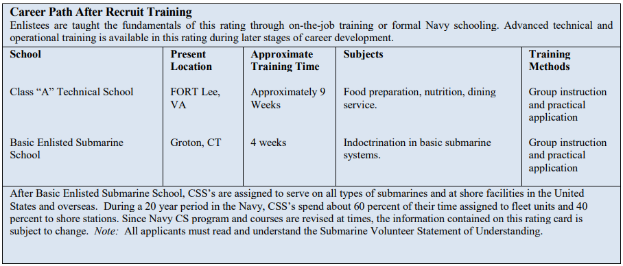 CSS) Culinary Specialist (Submarines) - Navy Dads