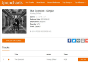 JpopCharts_The Exorcist By Young Gifted #200 On The Charts