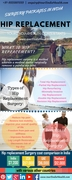 Hip Replacement Surgery Packages in India