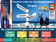 Travel to India for hip replacement surgery