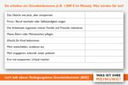 Bodenzeitung für Würzburg