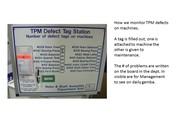 TPM Board