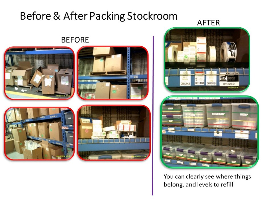 Before & After Packing Stockroom