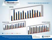 ComScore Dic 2014-2015