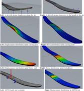 An analysis of ski construction using SnS Pro