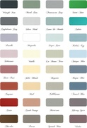 Maison Blanche - La Craie Furniture Paint