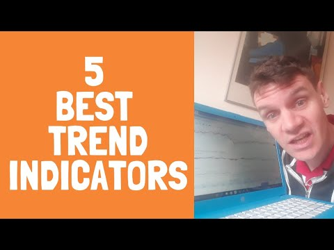 5 Best Ever Trend Forex Indicators
