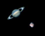 Saturnus och Mars