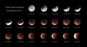 Ännu fler bilder på månförmörkelsen....