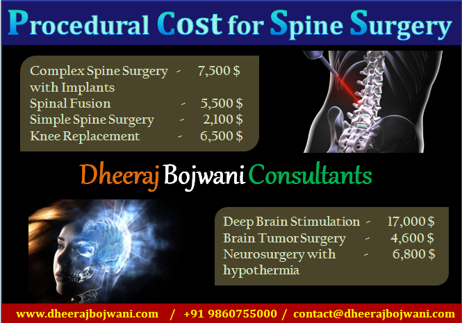 Spine and Neuro Packages with Dheeraj Bojwani Healthcare Consultants in India
