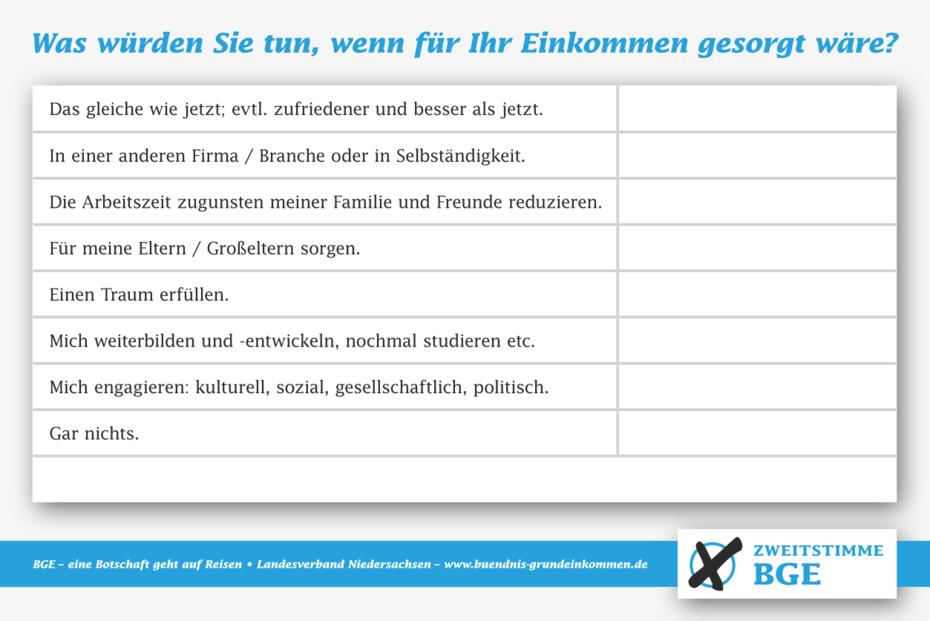 Bodenzeitung für BGE Niedersachsen