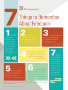 Reminders About Feedback