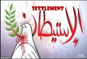Settlement In Palestine