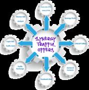 Без вложений! SynergyTraffic позволяет заработать биткоины на просмотре видео и рекламных сайтов.