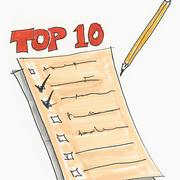 Mijn Bibliotheek lijsten