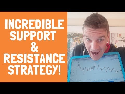 5 STEP Support And Resistance Forex Trading strategy
