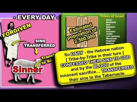 #17: The Day of Atonement - Cleansing of the Sanctuary - Part 3