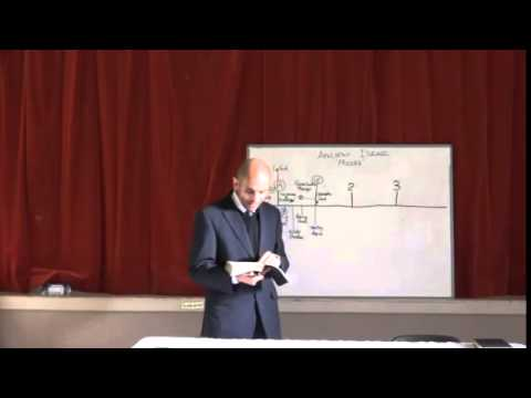 The Everlasting Gospel In The Life Of Moses Part 1