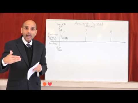 Everlasting Gospel Part 2   Time Line of Moses
